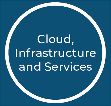 Cloud-Infrastructure-Services